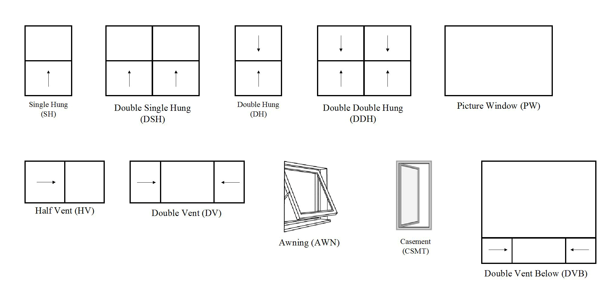 Window types replacement window types for Different types of house windows