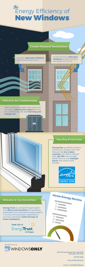 windows-only_infographic_efficient-windows