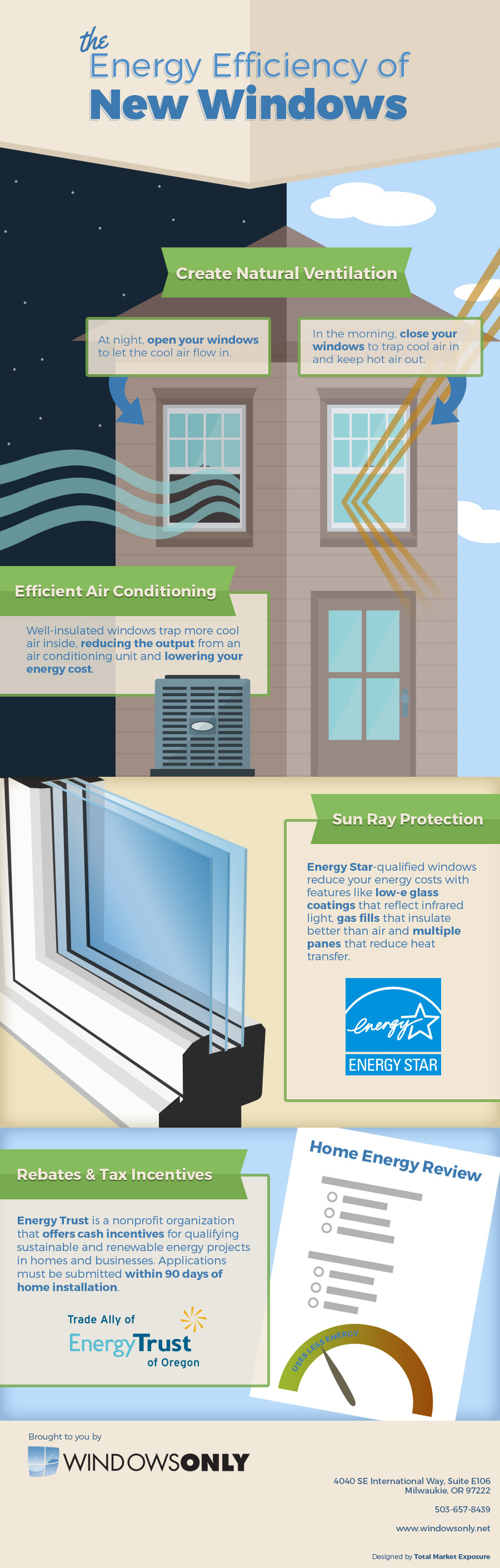 Windows Only Infographic Efficient